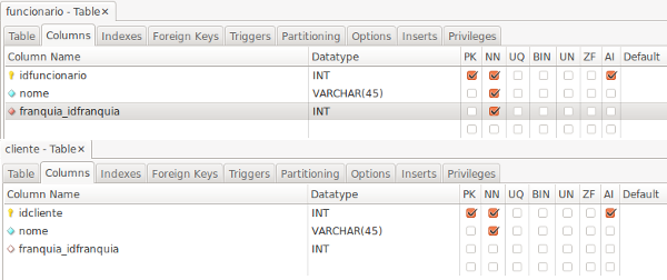 MySQL Workbench edit columns